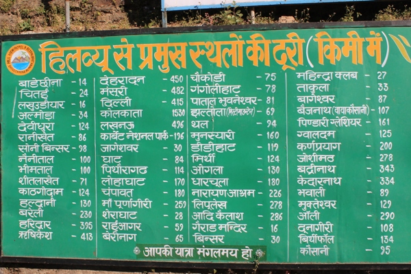 Distances of various places from Dhaulchhina